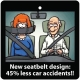45% Less Car Accidents